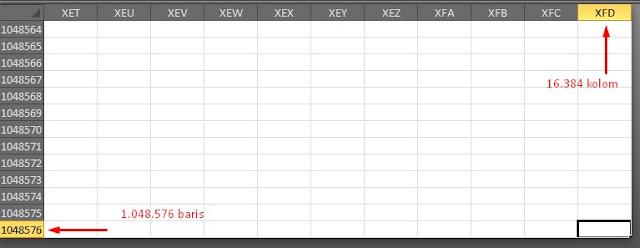 Dalam melaksanakan segala suatu pekerjaan di Micosoft Excell Pengertian Worksheet dan Workbook di Microsoft Excell Lengkap