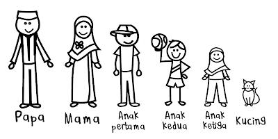 Stiker Happy Family