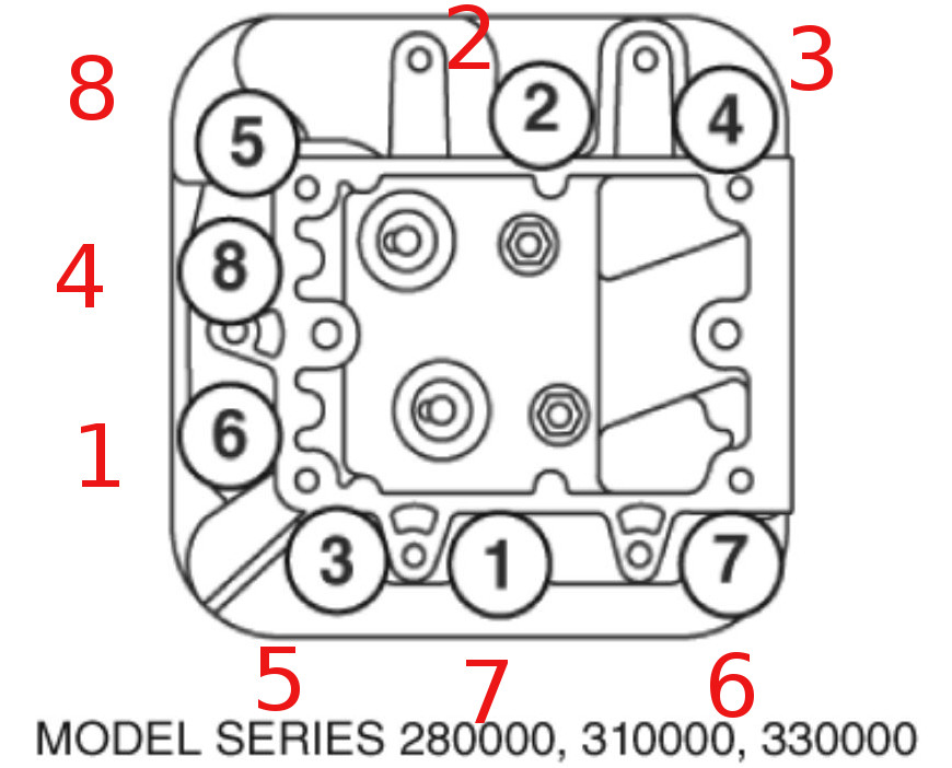 New Holland Belt Diagram. Diagram. Auto Wiring Diagram