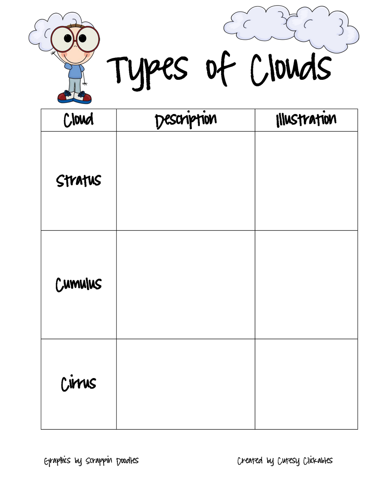Collaboration Cuties Fun With Weather And Clouds
