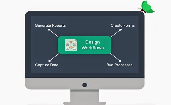 Using a Workflow Software for the Growth of Your Business