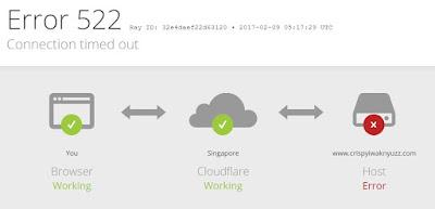 Cara Menghapus Website di Cloudflare
