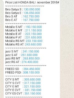 daftar harga honda