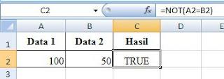 contoh data fungsi not