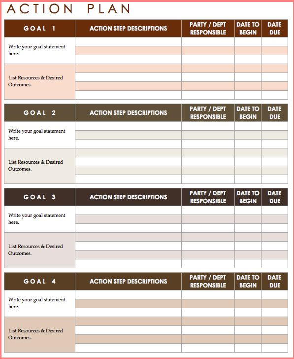 Action Plan Template Free 2 Resume Business Template