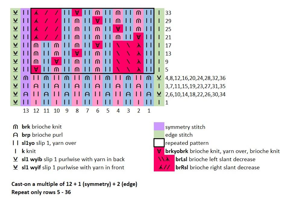 Diamonds Scarf - Compact Chart