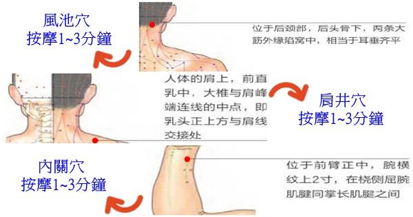 中醫說:落枕起病急、病程短,按3個穴位就能自愈!(頸部疼痛、頸項僵硬、轉側不便)