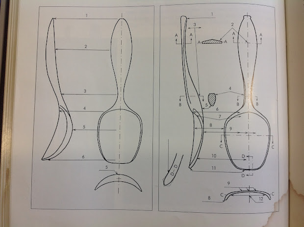 Wood Spoon Carving Patterns Free Printable Year Of Clean Water