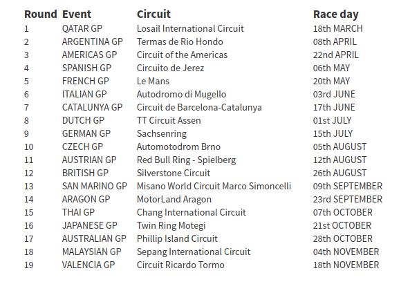 Ini Jadwal lengkap pertandingan MotoGP 2018 Live di Trans7