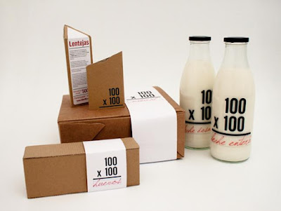 Reusable Packaging Designs
