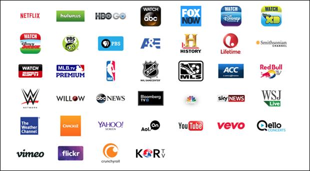 Apple Tv Startvejledning-All Share-9922