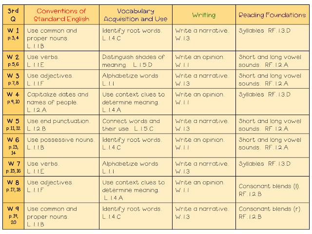 Language Arts Homework Printable Activities
