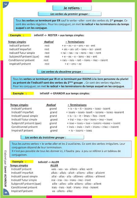 قواعد تصريف الأفعال الفرنسية Mon livret de conjugaison