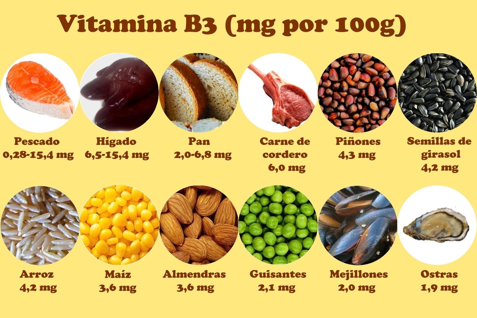 Mini posts de despierta t que duermes vitamina b3 o niacina propiedades fuentes y carencias - En que alimentos esta la vitamina b12 ...