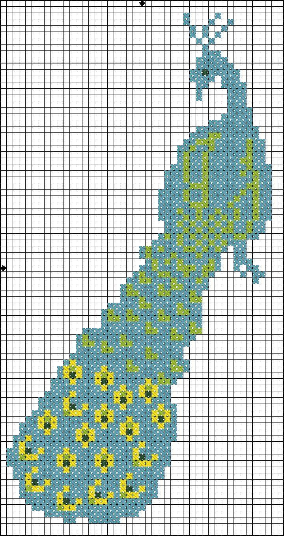 ``Shawkl``: Peacock Cross-stitch Design