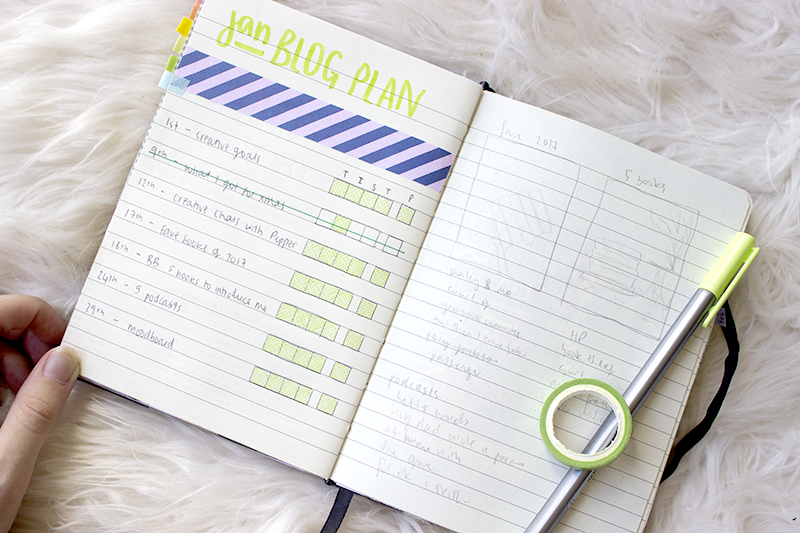 Bullet Journal tips and tricks for planning - blog content plan tracker