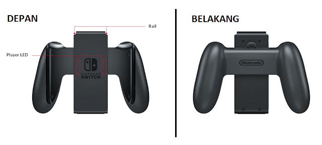 Apa itu Nintendo Switch