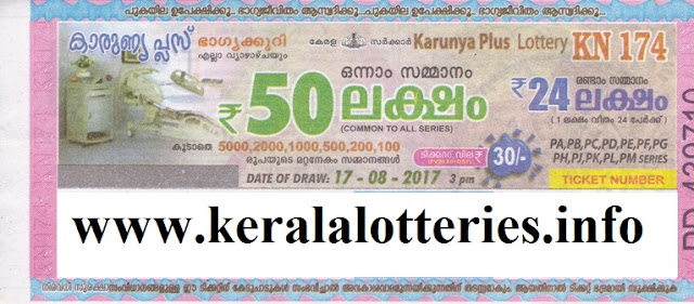 Kerala lottery result of Karunya Plus (KN-174) on August 17, 2017