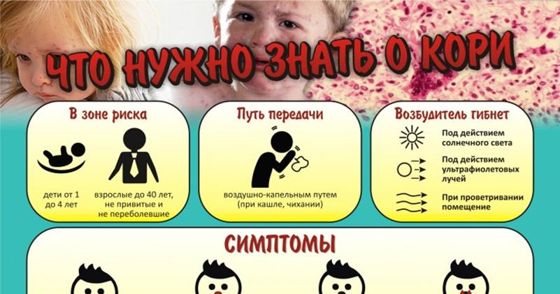 Насморк у ребенка при этом сопли не текут