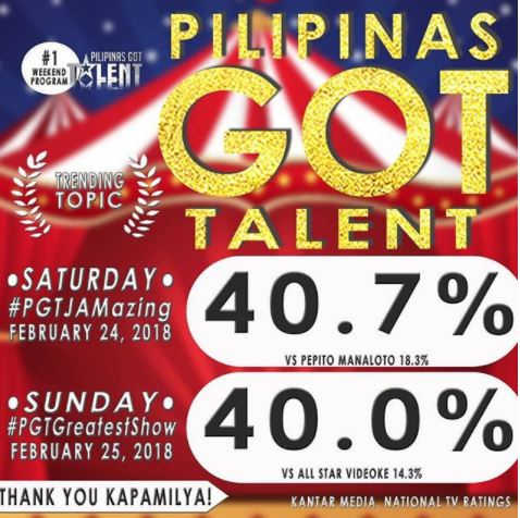 Pilipinas Got Talent Received A Consistent High-Ratings For Each Episode!
