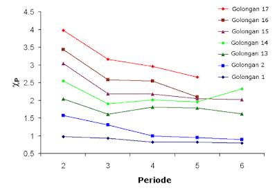 Grafik keelektronegatifan