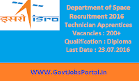 Department of Space Recruitment 2016