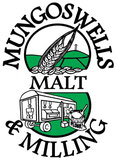 Mungoswells logo