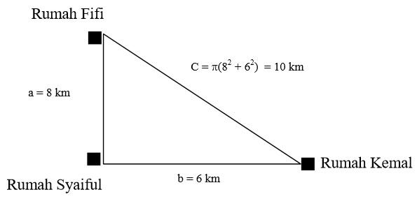 diagram pitagoras contoh soal pppk