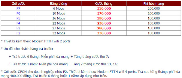 Đăng Ký Internet FPT Phường Long Hương 1