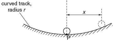 Physics Reference