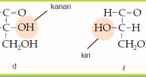 PERCOBAAN VII SENYAWA BIO-ORGANIK : KARBOHIDRAT (Kimia Dasar I)