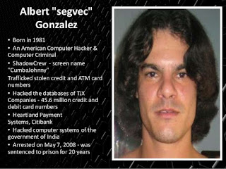 Top 15+ Most Dangerous Black Hat Hackers Of All Time Record 7