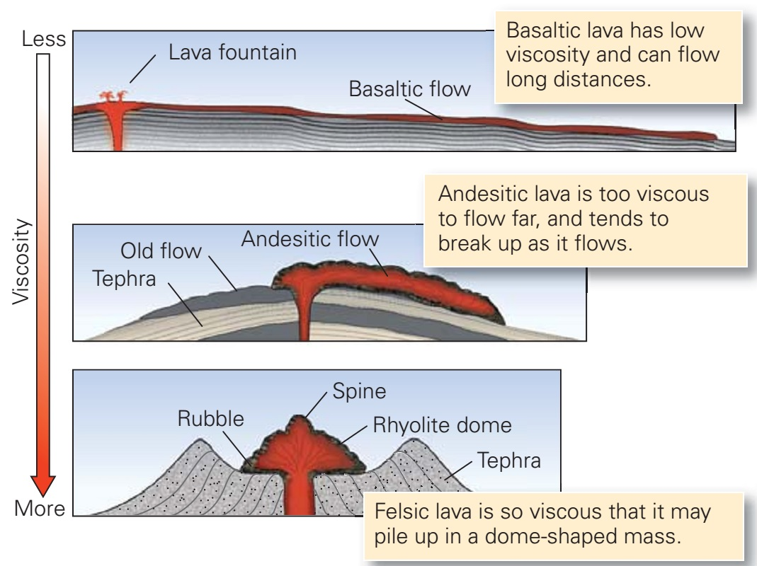 The products of volcanic eruptions learning geology lava flows ccuart Choice Image