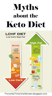 http://proverbsthirtyonewoman.blogspot.com/2017/08/myths-about-keto-diet.html#.WlE61nlG0dg