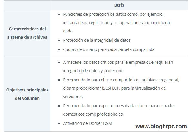 Sistema de archivos DSM