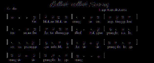 Not Angka Lagu Cublak-Cublak Suweng
