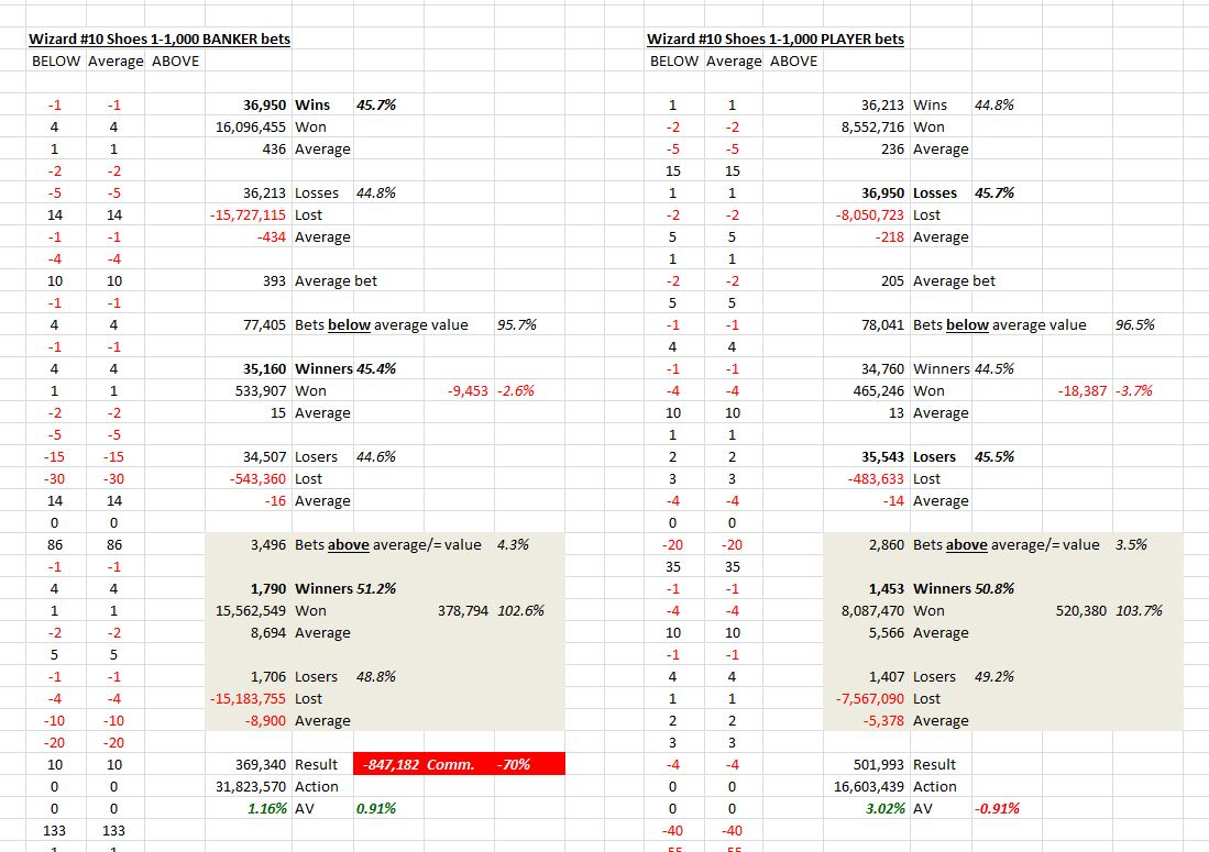 Baccarat betting systems casino namur calendrier
