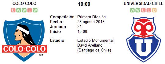 Colo Colo vs U. de Chile en VIVO