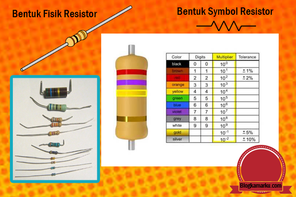 Elektronika dasar Mengenal komponen fixed Resistor