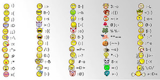 Kode dan arti emoticon BBM