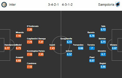 Nhận định - Soi kèo Inter Milan vs Sampdoria