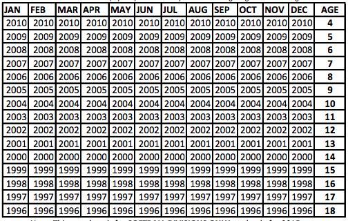 Baseball League Age Chart 2014 Related Keywords - Baseball ...