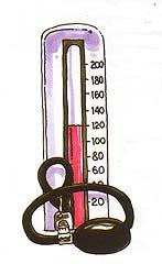 Presión arterial 200/105