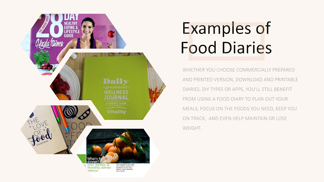 Some samples of food diaries you may like to consider using
