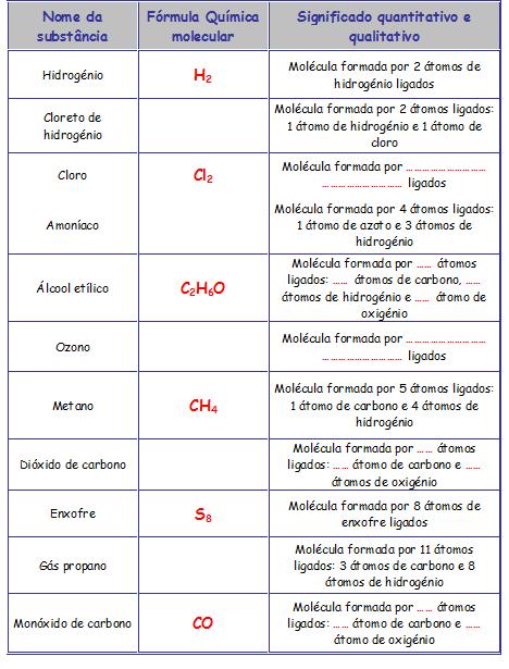 Avaliando f rmulas qu micas e significados for Marmol formula quimica