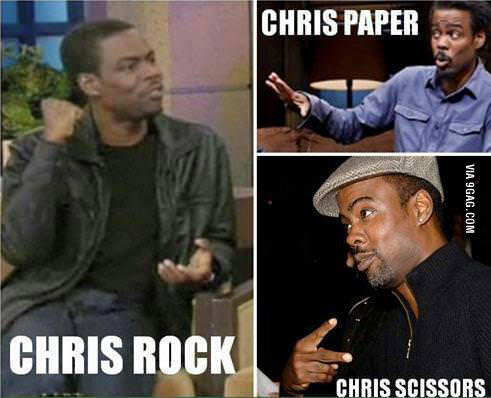 Chris Rock Paper Scissors