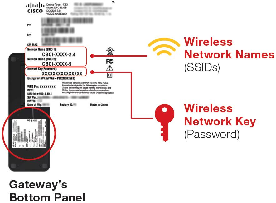 Wireless Security - How To Get Network Security Key ...