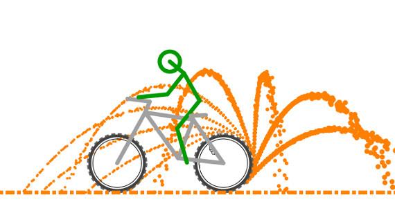 salpicones de barro de la rueda de la bici imagen fija con geogebra