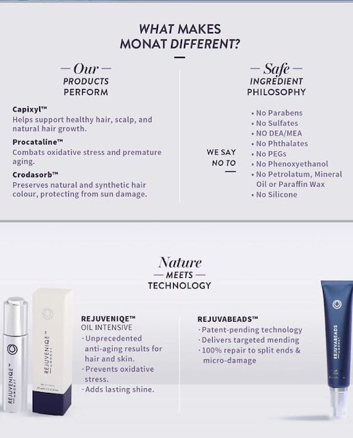 Monat Hair Care Products Interview with A Stylish Love Story fashion blog Joanna Joy