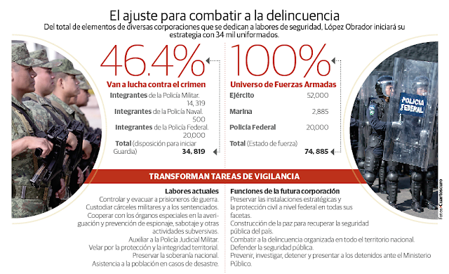 "PLAN de SEGURIDAD de LOPEZ OBRADOR PLANTEA ""SER MAS EFECTIVO con MENOS EFECTIVOS""... Captura-de-pantalla-2018-11-16-a-las-02.08.21"